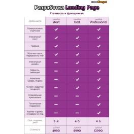 Cоздание landing page